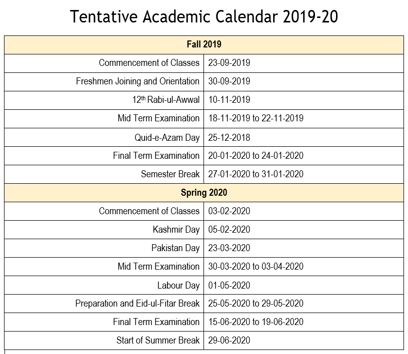 Spring 2020 Academic Calendar.Academic Calendar University Of Technology Nowshera